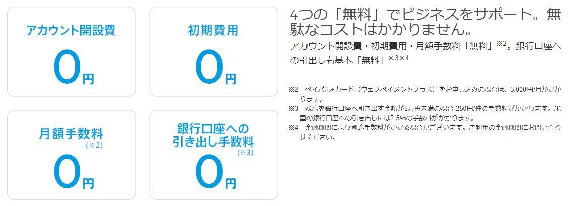 PayPalの基本使用料は0円